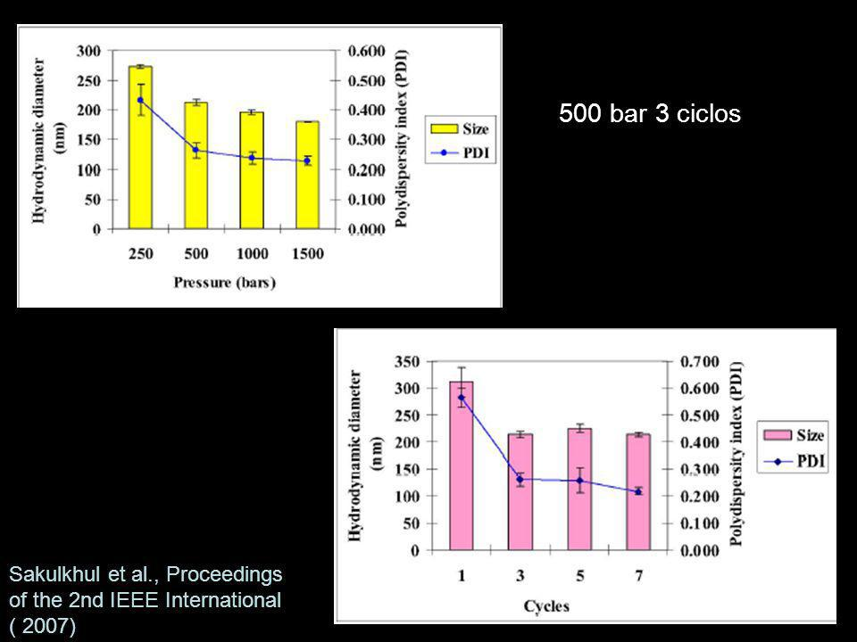 500 bar 3 ciclos Sakulkhul et al., Proceedings of the 2nd IEEE International ( 2007)