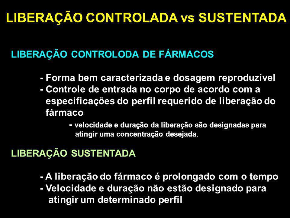 LIBERAÇÃO CONTROLADA vs SUSTENTADA LIBERAÇÃO CONTROLODA DE FÁRMACOS - Forma bem caracterizada e dosagem reproduzível - Controle de entrada no corpo de