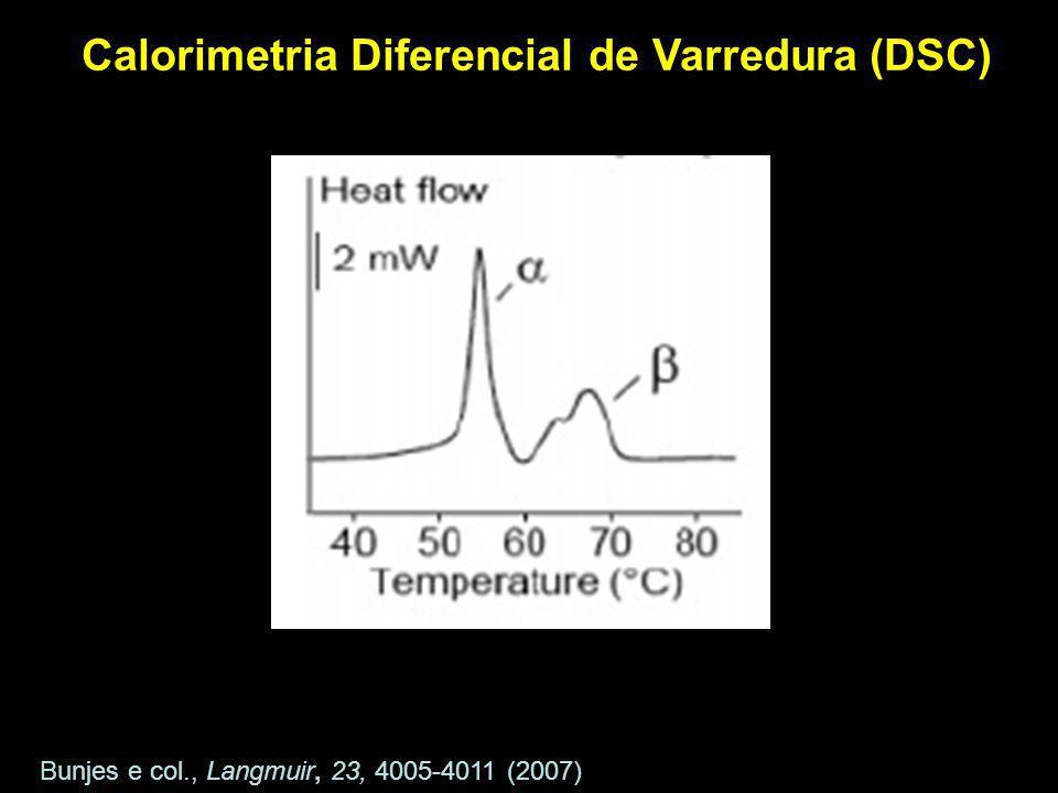 Calorimetria Diferencial de Varredura (DSC) Bunjes e col., Langmuir, 23, 4005-4011 (2007)