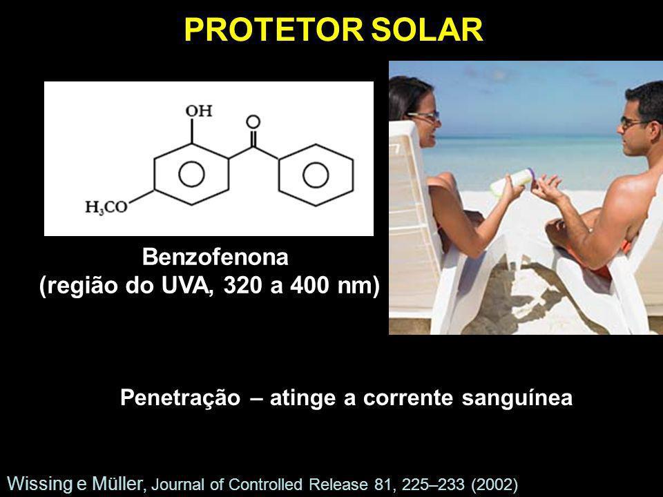 PROTETOR SOLAR Benzofenona (região do UVA, 320 a 400 nm) Penetração – atinge a corrente sanguínea Wissing e Müller, Journal of Controlled Release 81,