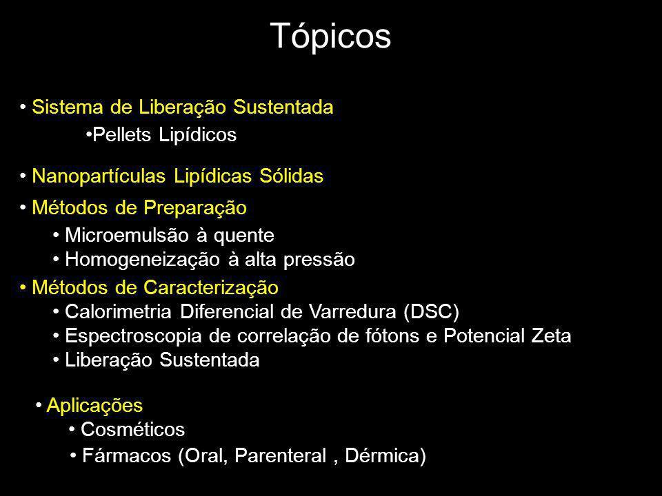 PELLETS DE LIPÍDIOS SÓLIDOS Ambroxol (estimula a produção de tensoativos no corpo que fazem a remoção dos germes e patógenos)