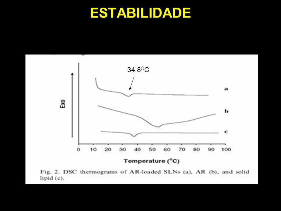 ESTABILIDADE 34.8 O C