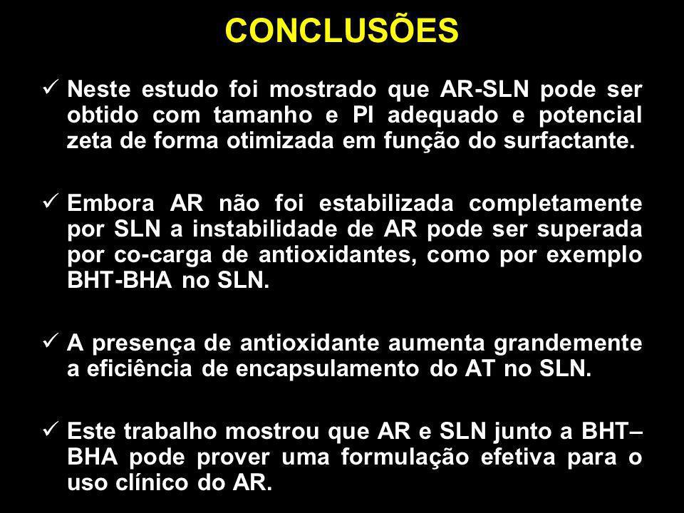 CONCLUSÕES Neste estudo foi mostrado que AR-SLN pode ser obtido com tamanho e PI adequado e potencial zeta de forma otimizada em função do surfactante
