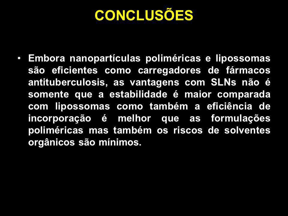 CONCLUSÕES Embora nanopartículas poliméricas e lipossomas são eficientes como carregadores de fármacos antituberculosis, as vantagens com SLNs não é s