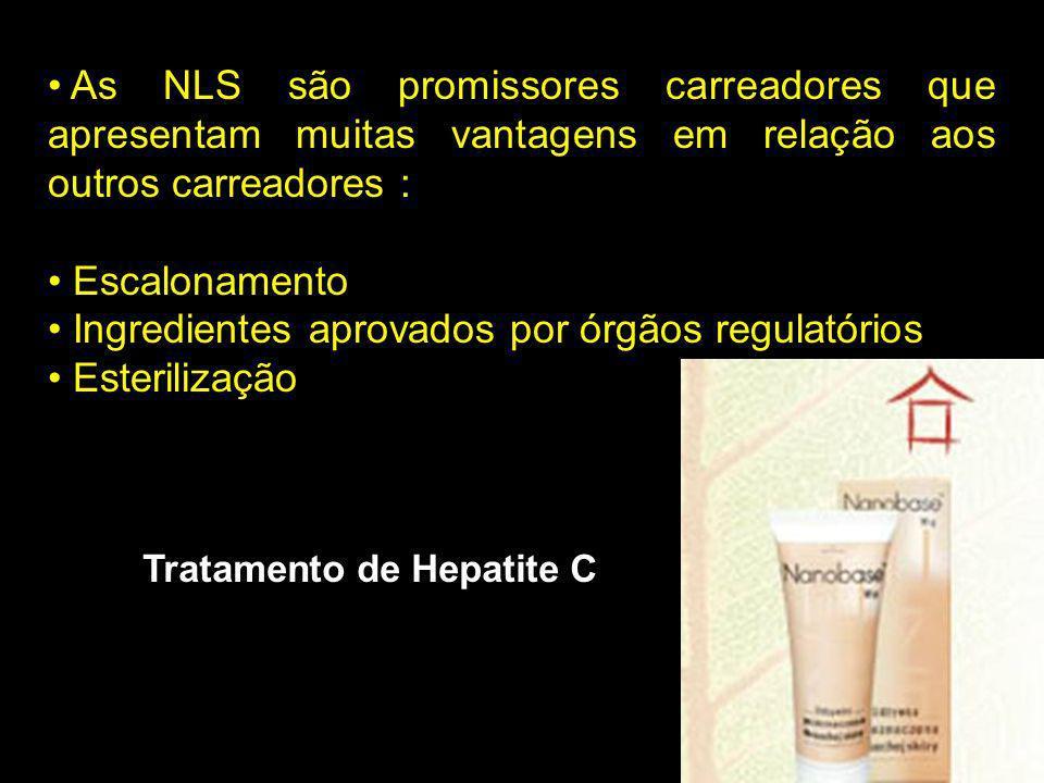 As NLS são promissores carreadores que apresentam muitas vantagens em relação aos outros carreadores : Escalonamento Ingredientes aprovados por órgãos
