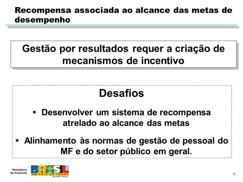 17 Recompensa associada ao alcance das metas de desempenho Gestão por resultados requer a criação de mecanismos de incentivo Desafios Desenvolver um sistema de recompensa atrelado ao alcance das metas Alinhamento às normas de gestão de pessoal do MF e do setor público em geral.