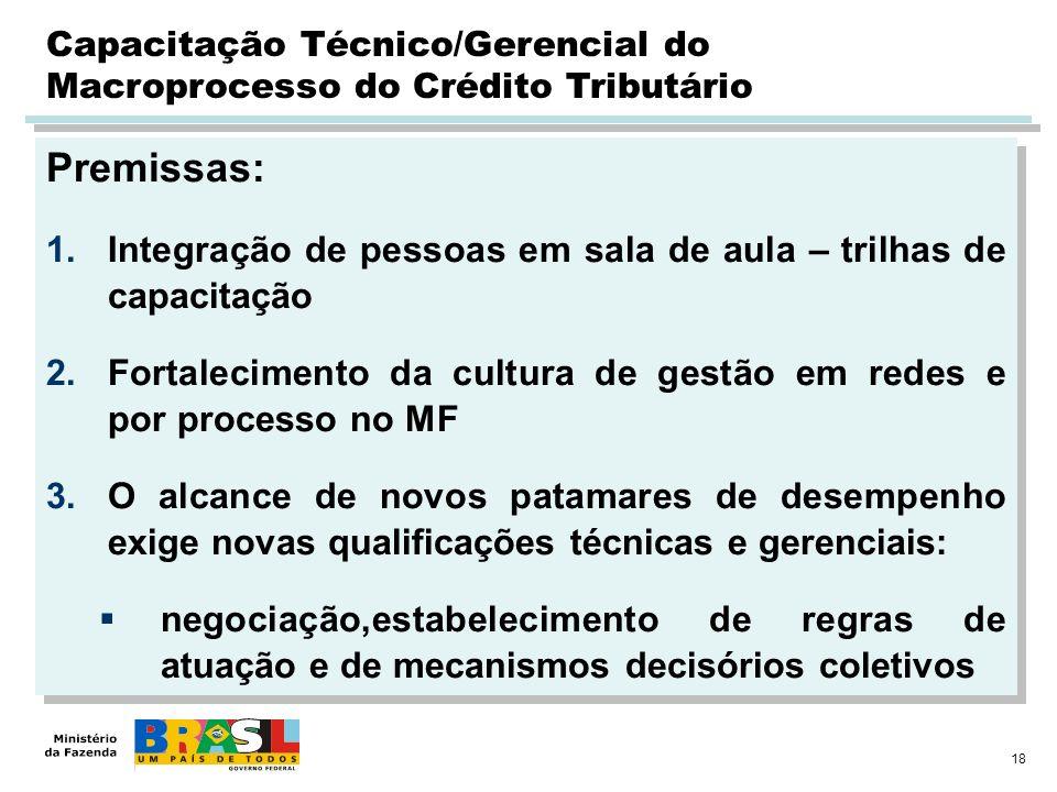 18 Capacitação Técnico/Gerencial do Macroprocesso do Crédito Tributário Premissas: 1.Integração de pessoas em sala de aula – trilhas de capacitação 2.