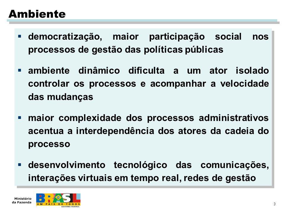 3 Ambiente democratização, maior participação social nos processos de gestão das políticas públicas ambiente dinâmico dificulta a um ator isolado cont