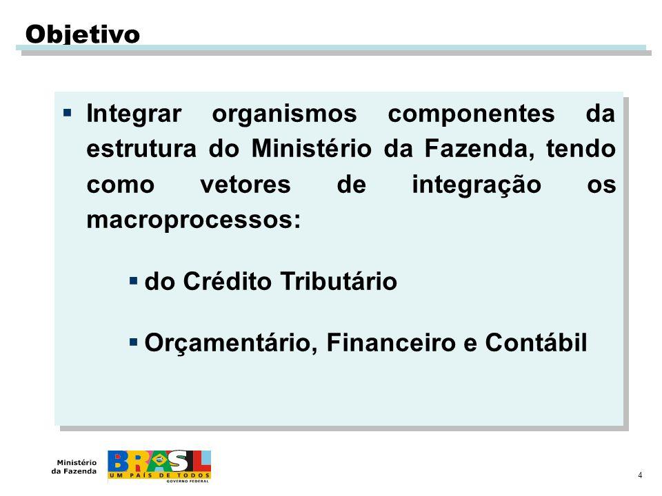 Objetivo Integrar organismos componentes da estrutura do Ministério da Fazenda, tendo como vetores de integração os macroprocessos: do Crédito Tributá
