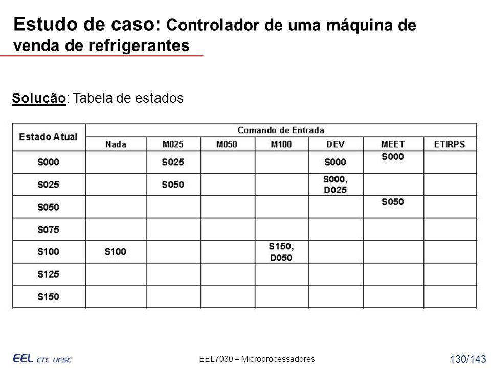 EEL7030 – Microprocessadores 130/143 Solução: Tabela de estados Estudo de caso: Controlador de uma máquina de venda de refrigerantes