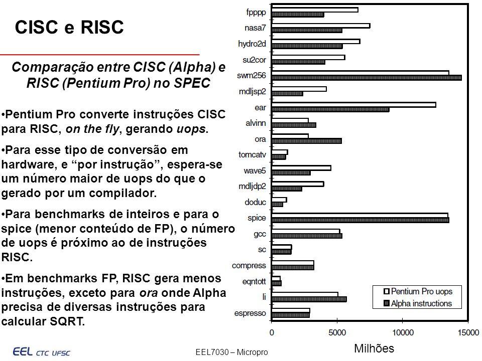EEL7030 – Microprocessadores 22/143 Milhões Comparação entre CISC (Alpha) e RISC (Pentium Pro) no SPEC Pentium Pro converte instruções CISC para RISC, on the fly, gerando uops.