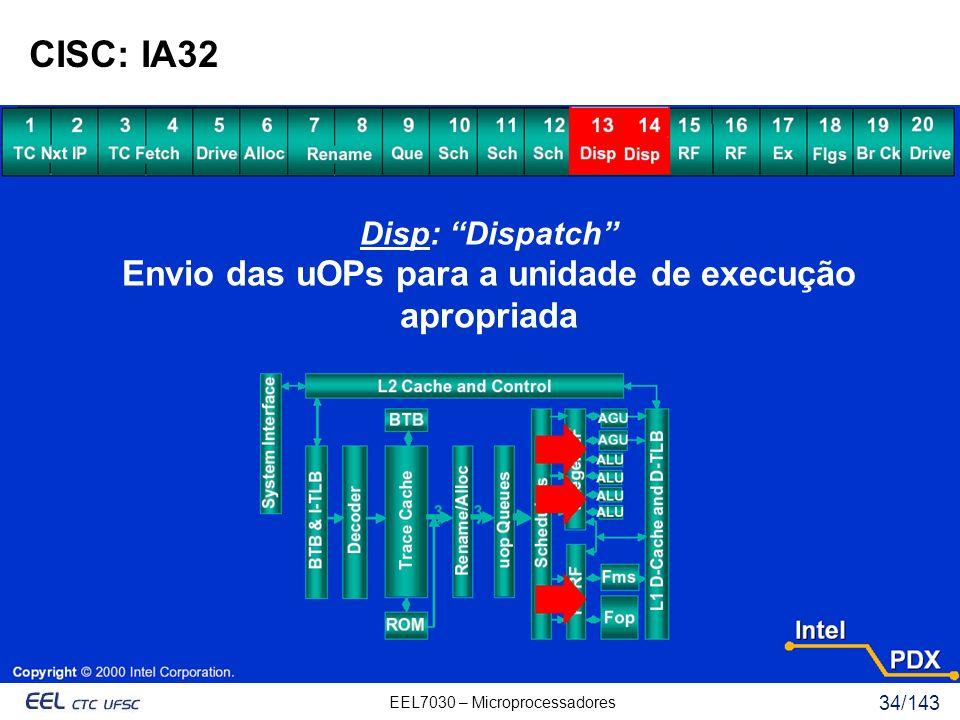EEL7030 – Microprocessadores 34/143 CISC: IA32 Disp: Dispatch Envio das uOPs para a unidade de execução apropriada