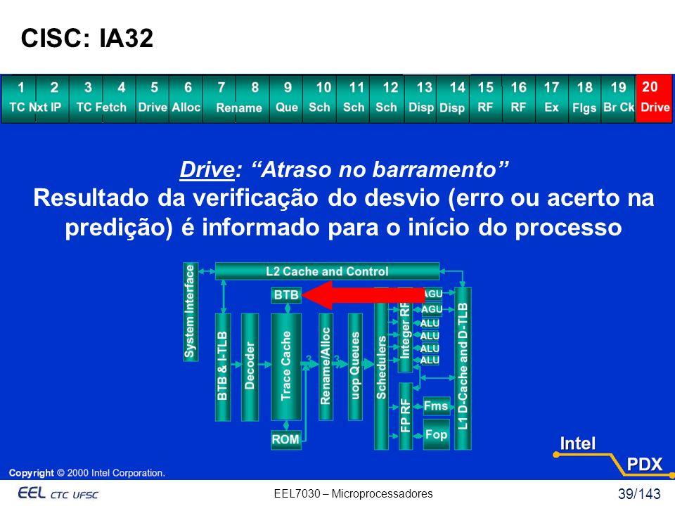 EEL7030 – Microprocessadores 39/143 CISC: IA32 Drive: Atraso no barramento Resultado da verificação do desvio (erro ou acerto na predição) é informado para o início do processo