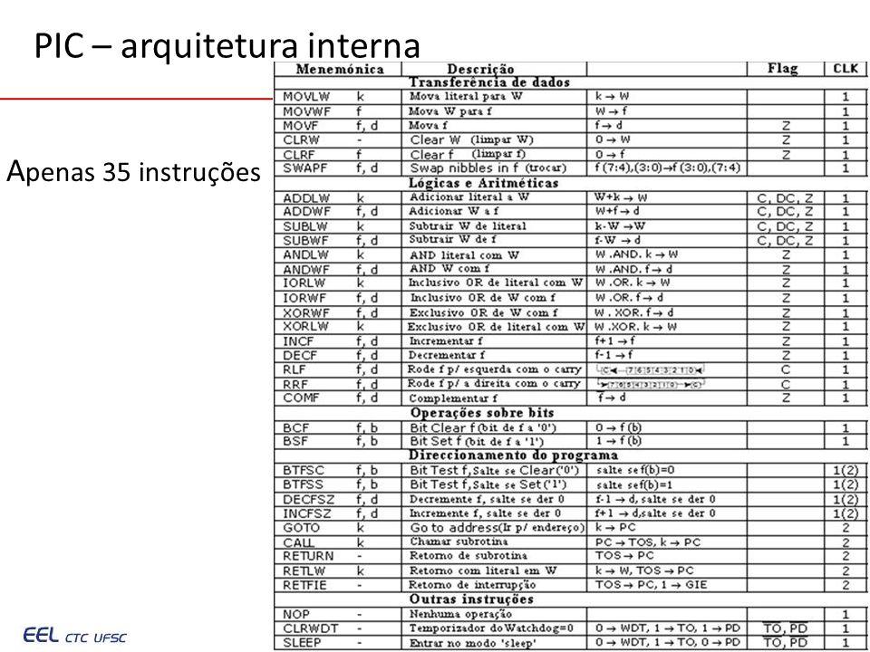 EEL7030 – Microprocessadores 52/143 A penas 35 instruções PIC – arquitetura interna
