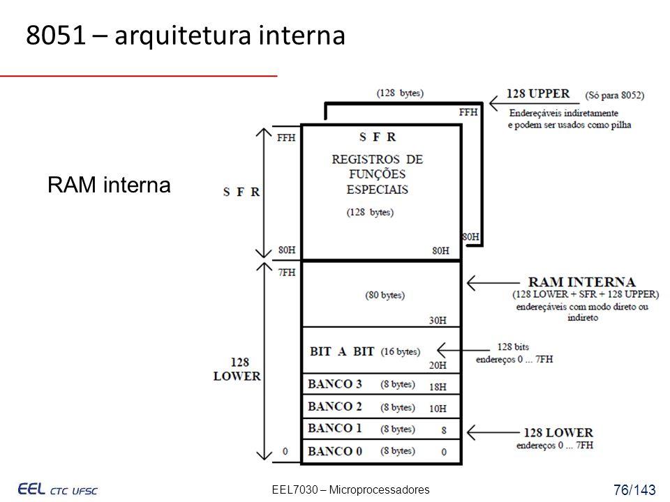 EEL7030 – Microprocessadores 76/143 RAM interna 8051 – arquitetura interna