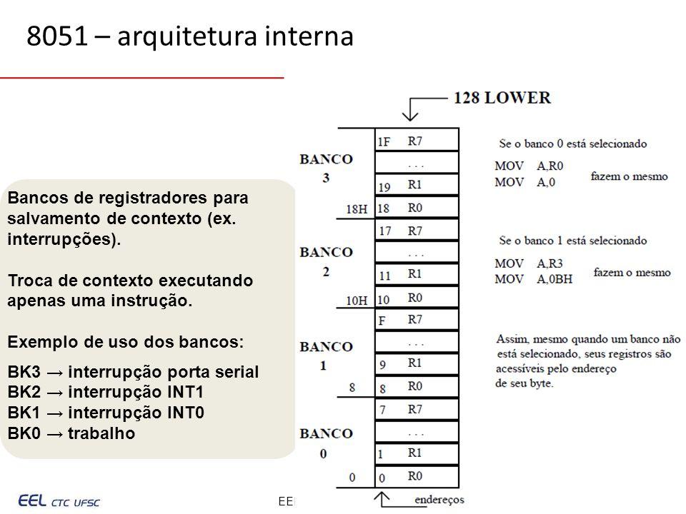 EEL7030 – Microprocessadores 77/143 Bancos de registradores para salvamento de contexto (ex.