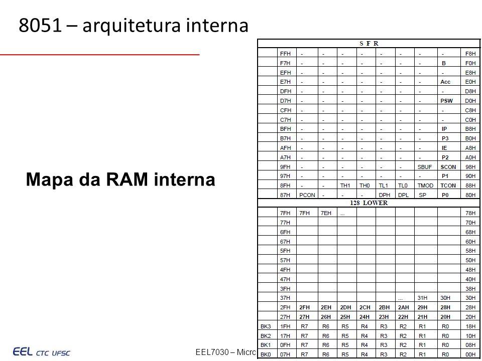 EEL7030 – Microprocessadores 79/143 Mapa da RAM interna 8051 – arquitetura interna