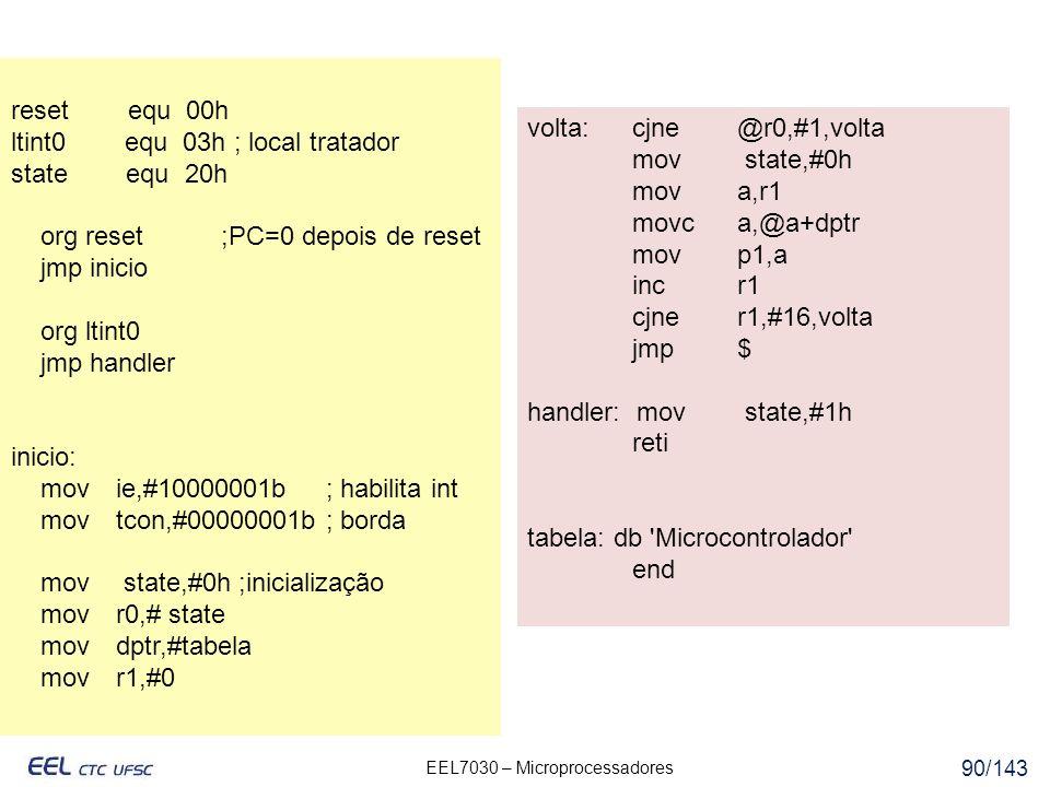 EEL7030 – Microprocessadores 90/143 reset equ 00h ltint0 equ 03h ; local tratador state equ 20h org reset ;PC=0 depois de reset jmp inicio org ltint0 jmp handler inicio: mov ie,#10000001b ; habilita int mov tcon,#00000001b ; borda mov state,#0h ;inicialização mov r0,# state mov dptr,#tabela mov r1,#0 volta: cjne @r0,#1,volta mov state,#0h mov a,r1 movc a,@a+dptr mov p1,a inc r1 cjne r1,#16,volta jmp $ handler: mov state,#1h reti tabela: db Microcontrolador end