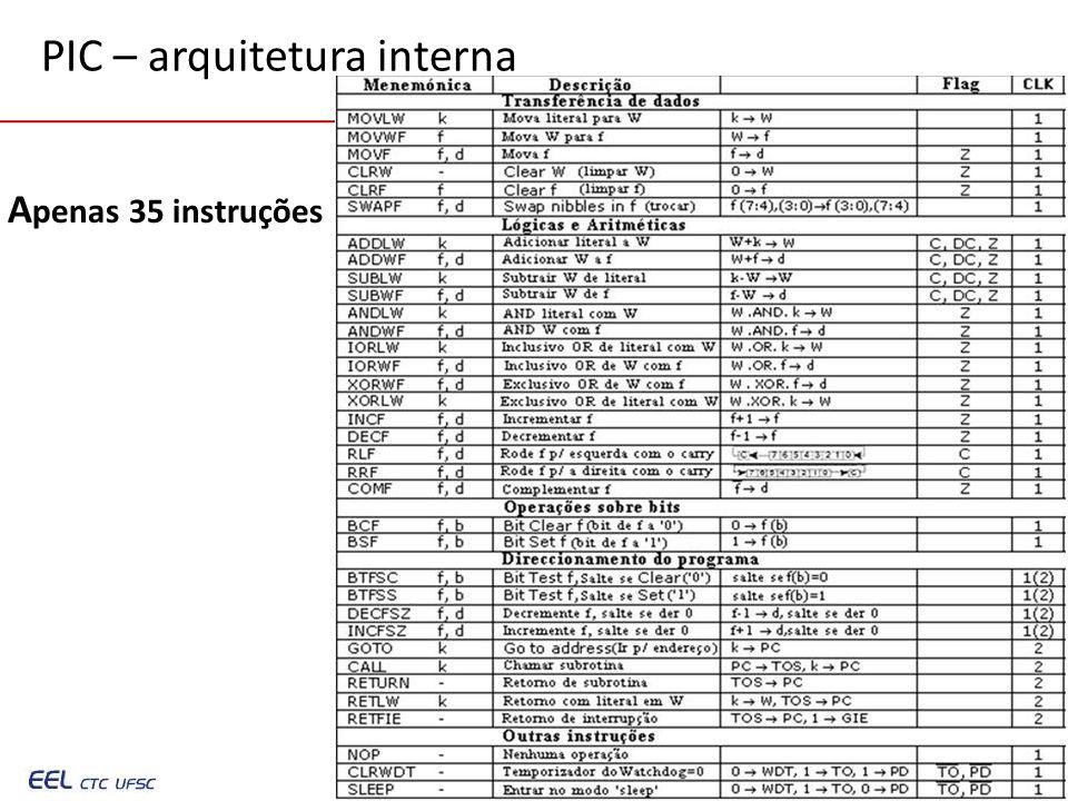 EEL7030 – Microprocessadores 95/143 A penas 35 instruções PIC – arquitetura interna