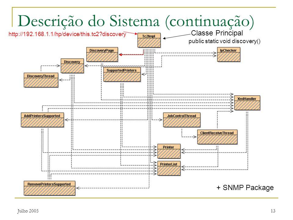 Julho 200513 Descrição do Sistema (continuação) Classe Principal public static void discovery() http://192.168.1.1/hp/device/this.tc2?discovery + SNMP