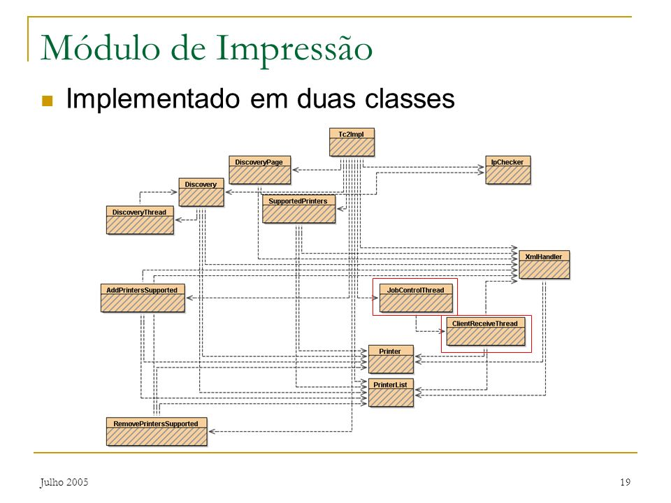 Julho 200519 Módulo de Impressão Implementado em duas classes