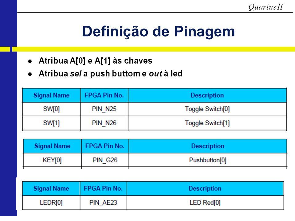 Quartus II Definição de Pinagem Atribua A[0] e A[1] às chaves Atribua sel a push buttom e out à led