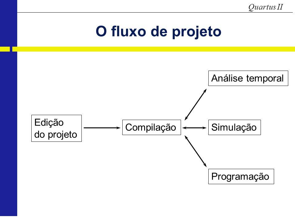 Quartus II O fluxo de projeto Edição do projeto Compilação Análise temporal Simulação Programação