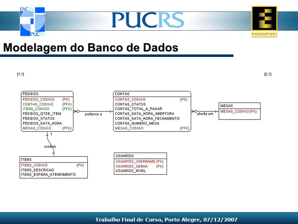 Modelagem do Banco de Dados Trabalho Final de Curso, Porto Alegre, 07/12/2007