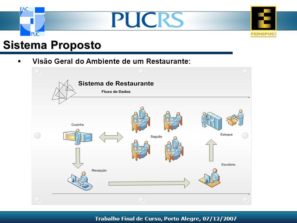 Visão Geral do Ambiente de um Restaurante: Sistema Proposto Trabalho Final de Curso, Porto Alegre, 07/12/2007