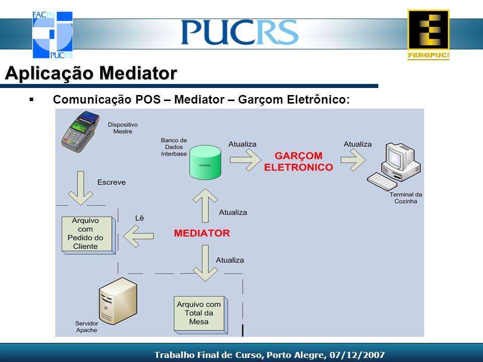 Comunicação POS – Mediator – Garçom Eletrônico: Aplicação Mediator Trabalho Final de Curso, Porto Alegre, 07/12/2007