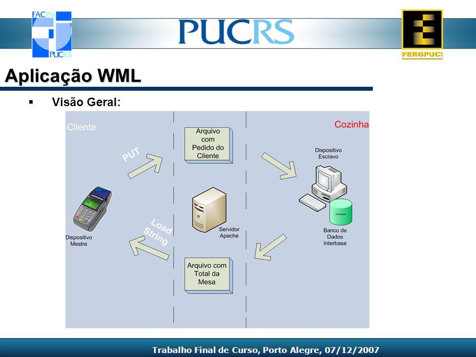 Visão Geral: Aplicação WML Trabalho Final de Curso, Porto Alegre, 07/12/2007