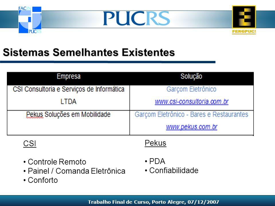 Sistemas Semelhantes Existentes Trabalho Final de Curso, Porto Alegre, 07/12/2007 CSI Controle Remoto Painel / Comanda Eletrônica Conforto Pekus PDA C