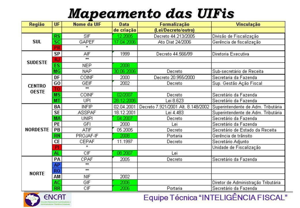 Equipe Técnica INTELIGÊNCIA FISCAL Mapeamento das UIFis