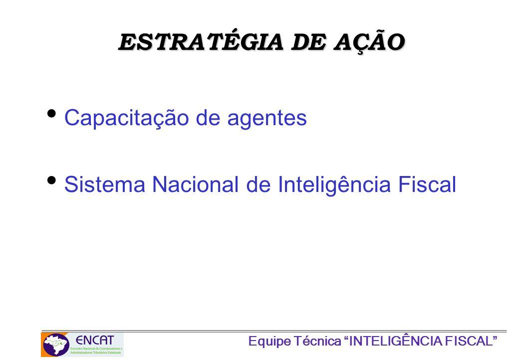 Equipe Técnica INTELIGÊNCIA FISCAL ESTRATÉGIA DE AÇÃO Capacitação de agentes Sistema Nacional de Inteligência Fiscal