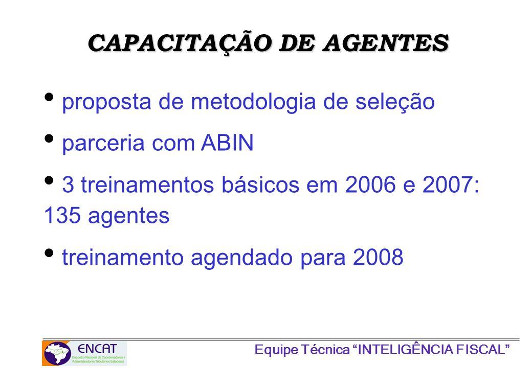 Equipe Técnica INTELIGÊNCIA FISCAL CAPACITAÇÃO DE AGENTES proposta de metodologia de seleção parceria com ABIN 3 treinamentos básicos em 2006 e 2007: