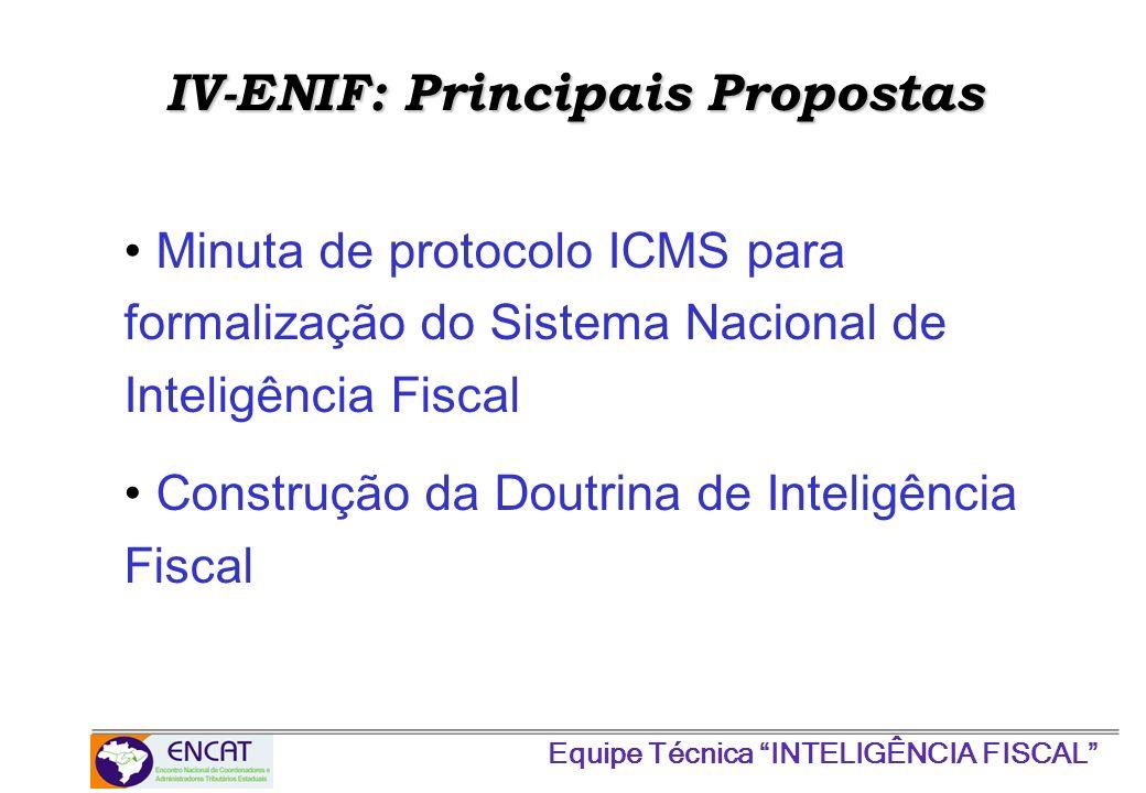 Equipe Técnica INTELIGÊNCIA FISCAL Minuta de protocolo ICMS para formalização do Sistema Nacional de Inteligência Fiscal Construção da Doutrina de Int