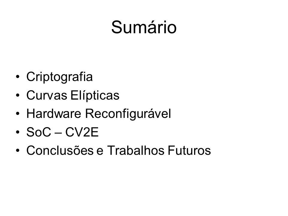 Sumário Criptografia Curvas Elípticas Hardware Reconfigurável SoC – CV2E Conclusões e Trabalhos Futuros