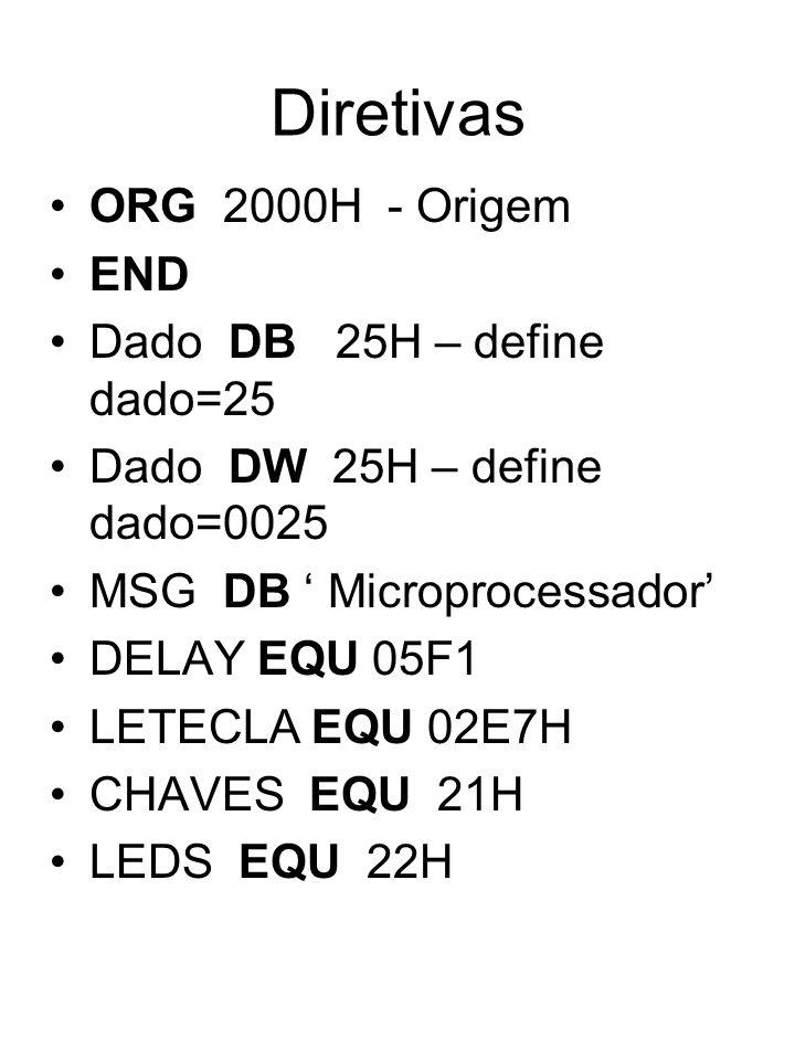Diretivas ORG 2000H - Origem END Dado DB 25H – define dado=25 Dado DW 25H – define dado=0025 MSG DB Microprocessador DELAY EQU 05F1 LETECLA EQU 02E7H