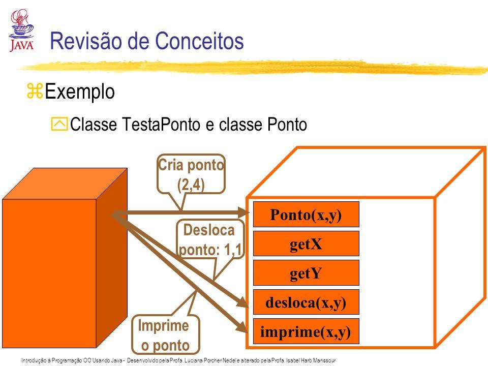 Introdução à Programação OO Usando Java - Desenvolvido pela Profa. Luciana Porcher Nedel e alterado pela Profa. Isabel Harb Manssour Revisão de Concei
