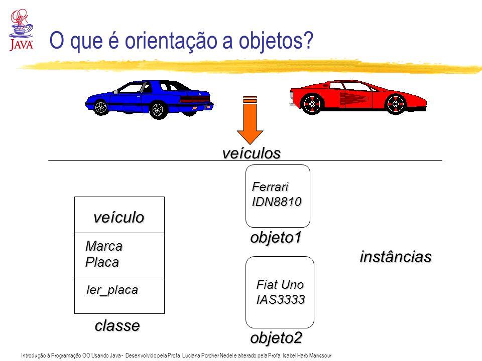 Introdução à Programação OO Usando Java - Desenvolvido pela Profa. Luciana Porcher Nedel e alterado pela Profa. Isabel Harb Manssour O que é orientaçã