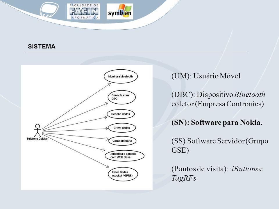 SISTEMA (UM): Usuário Móvel (DBC): Dispositivo Bluetooth coletor (Empresa Contronics) (SN): Software para Nokia. (SS) Software Servidor (Grupo GSE) (P