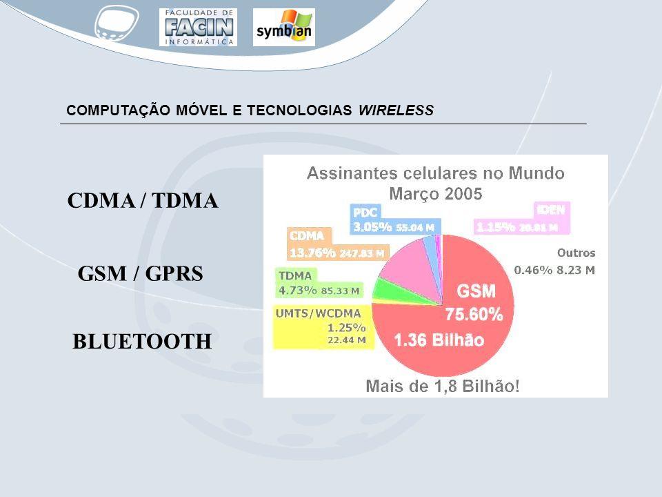 COMPUTAÇÃO MÓVEL E TECNOLOGIAS WIRELESS CDMA / TDMA GSM / GPRS BLUETOOTH