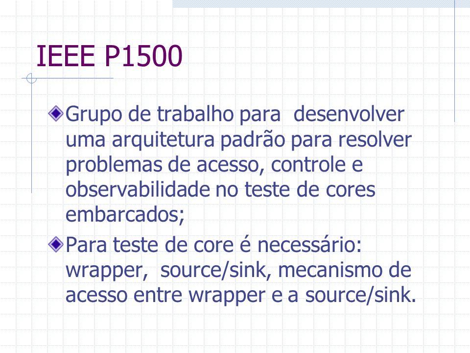 IEEE P1500 Grupo de trabalho para desenvolver uma arquitetura padrão para resolver problemas de acesso, controle e observabilidade no teste de cores e