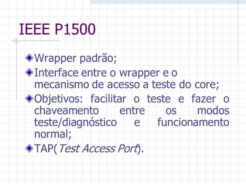 IEEE P1500 Wrapper padrão; Interface entre o wrapper e o mecanismo de acesso a teste do core; Objetivos: facilitar o teste e fazer o chaveamento entre