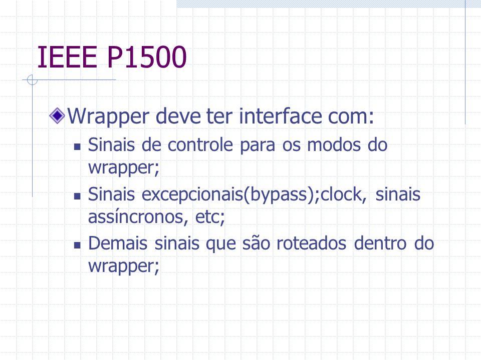 IEEE P1500 Wrapper deve ter interface com: Sinais de controle para os modos do wrapper; Sinais excepcionais(bypass);clock, sinais assíncronos, etc; De
