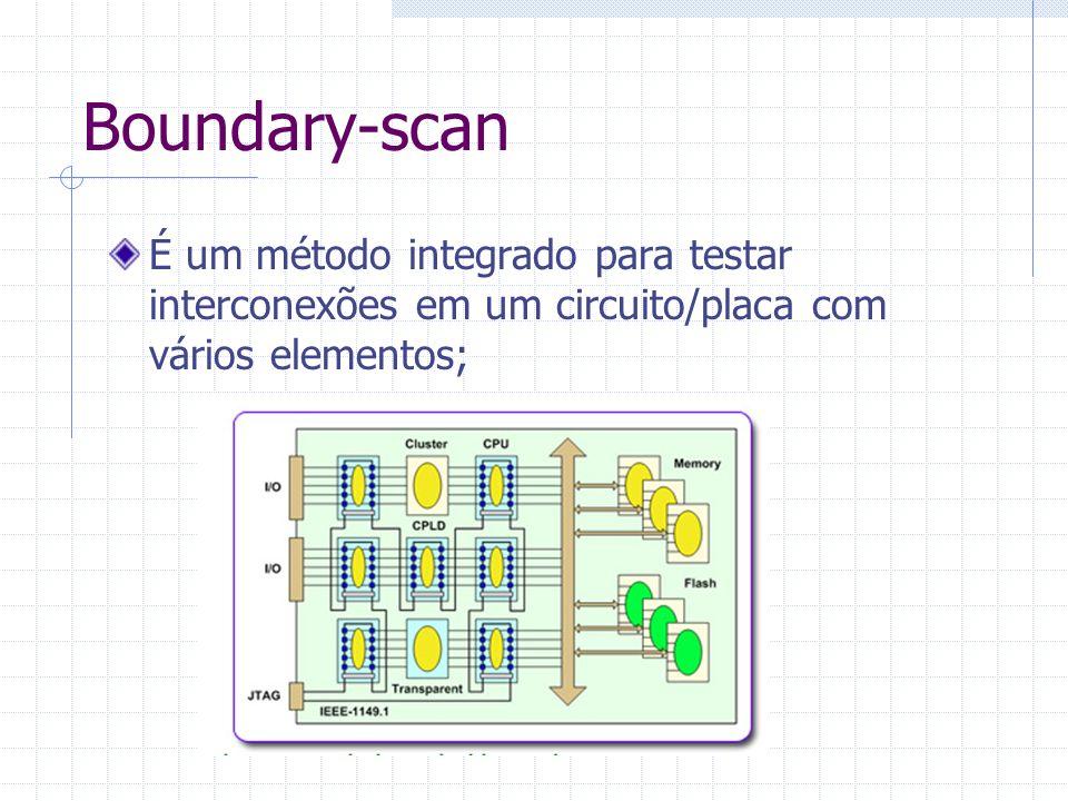 Boundary-scan É um método integrado para testar interconexões em um circuito/placa com vários elementos;