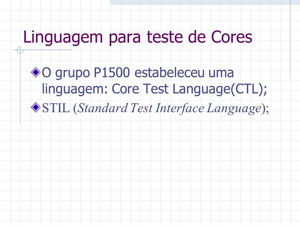Linguagem para teste de Cores O grupo P1500 estabeleceu uma linguagem: Core Test Language(CTL); STIL (Standard Test Interface Language);