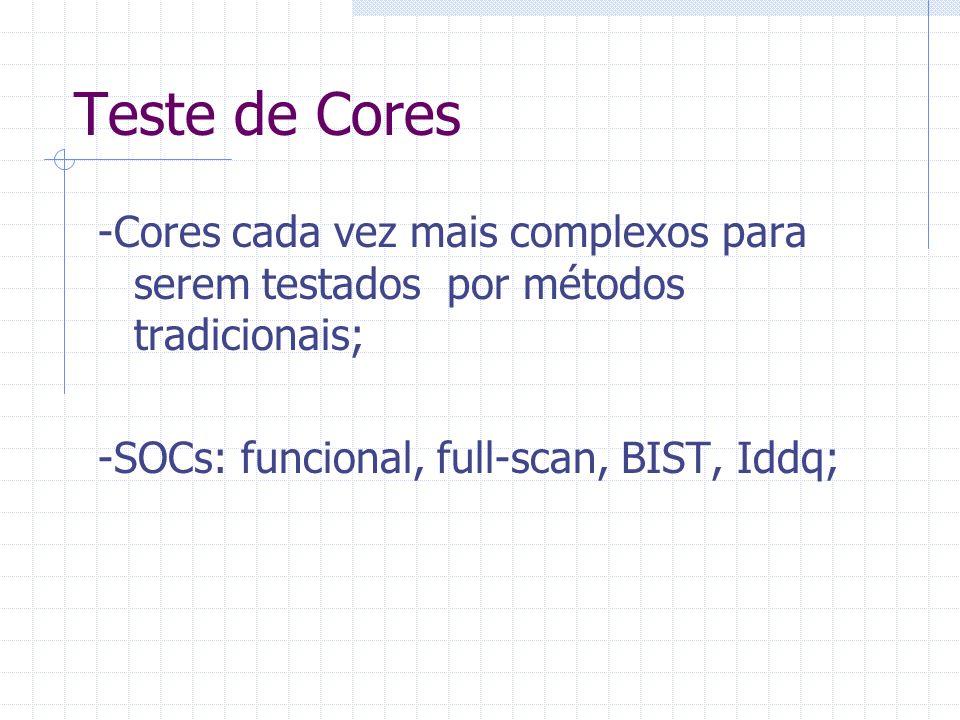 Cores Individuais Funcional; Direto(I/O); BIST; Boundary-scan Soluções proprietárias.