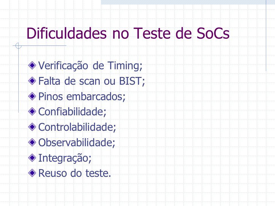 Dificuldades no Teste de Cores Acesso – observablilidade e controlabilidade; Controle – como ativar e desativar as funções de teste do próprio core(BIST); Isolamento – se o core vai sofrer interferências.