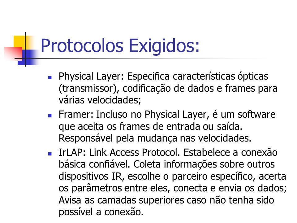 Protocolos Exigidos: Physical Layer: Especifica características ópticas (transmissor), codificação de dados e frames para várias velocidades; Framer: